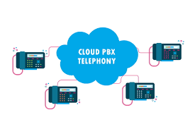 Cloud Solutions for SME - Compudynamics Cloud PBX