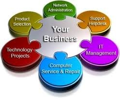 IT Support and Solutions