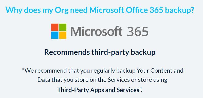 Microsoft 365 Backup